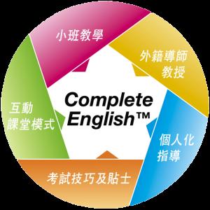 Elite Complete English